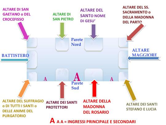 _chiesa_santa_maria_in_colle_OK_ALTARI__nuovo_schema