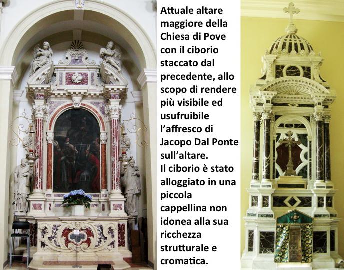 2_-_altare_e_ciborioPOVE_-_PARTE_SECONDA_